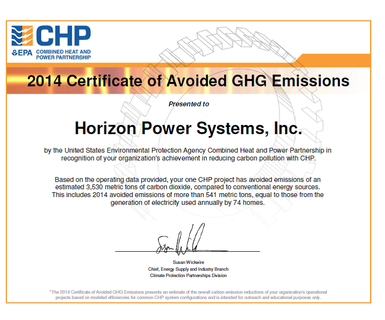 HPS GHG Emissions